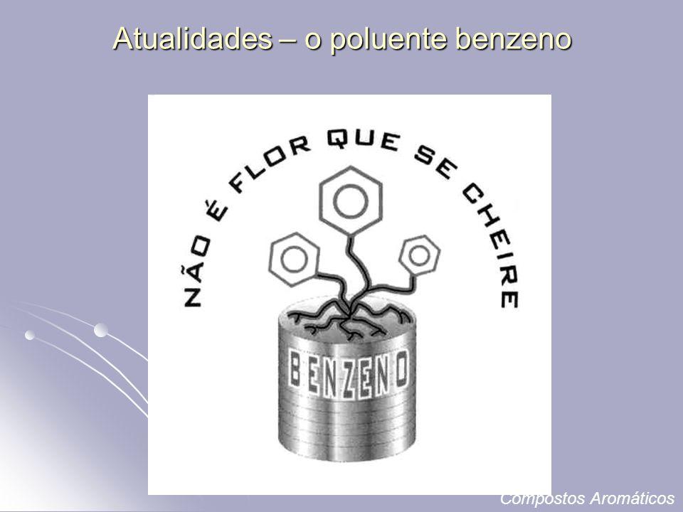 Atualidades – o poluente benzeno Compostos Aromáticos