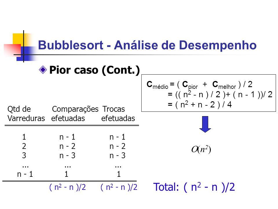 Bubblesort - Análise de Desempenho Pior caso (Cont.) Qtd de Comparações Trocas Varreduras efetuadas efetuadas 1 n - 1 n - 1 2 n - 2 n - 2 3 n - 3 n -