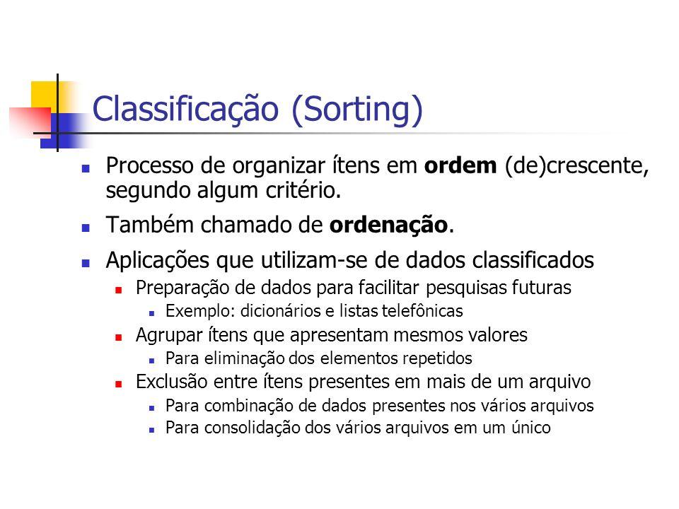 Classificação (Sorting) Processo de organizar ítens em ordem (de)crescente, segundo algum critério. Também chamado de ordenação. Aplicações que utiliz