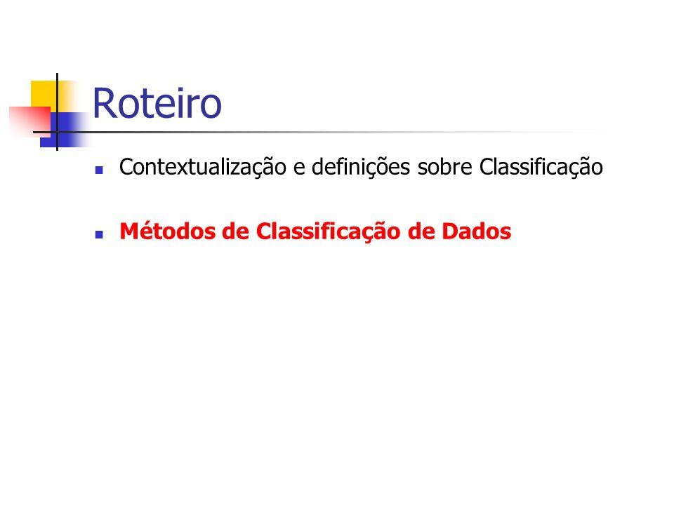 Roteiro Contextualização e definições sobre Classificação Métodos de Classificação de Dados