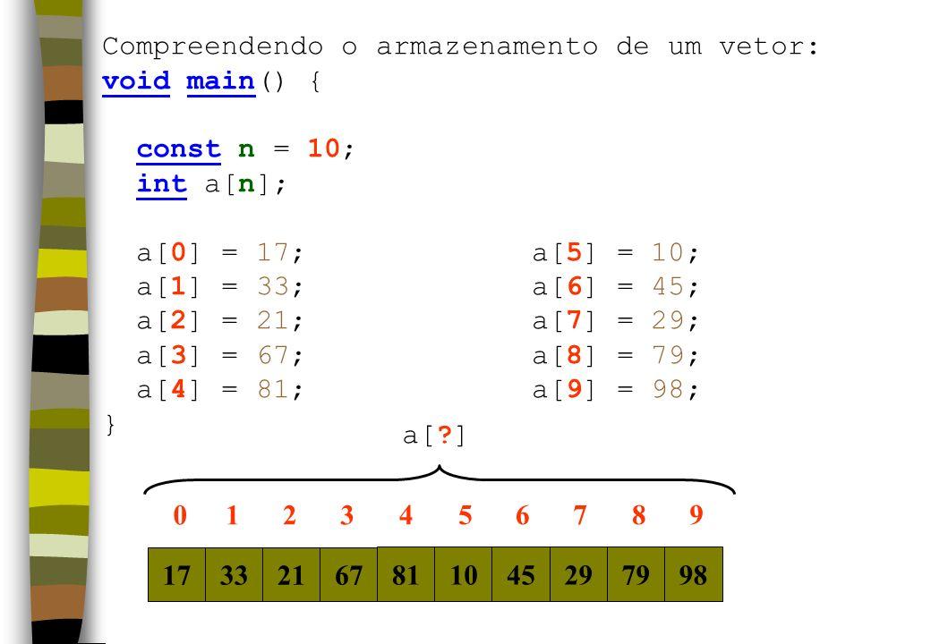 Compreendendo o armazenamento de um vetor: void main() { const n = 10; int a[n]; a[0] = 17;a[5] = 10; a[1] = 33;a[6] = 45; a[2] = 21;a[7] = 29; a[3] = 67;a[8] = 79; a[4] = 81;a[9] = 98; } 17332167 811045297998 0123 456789 a[?]a[?]