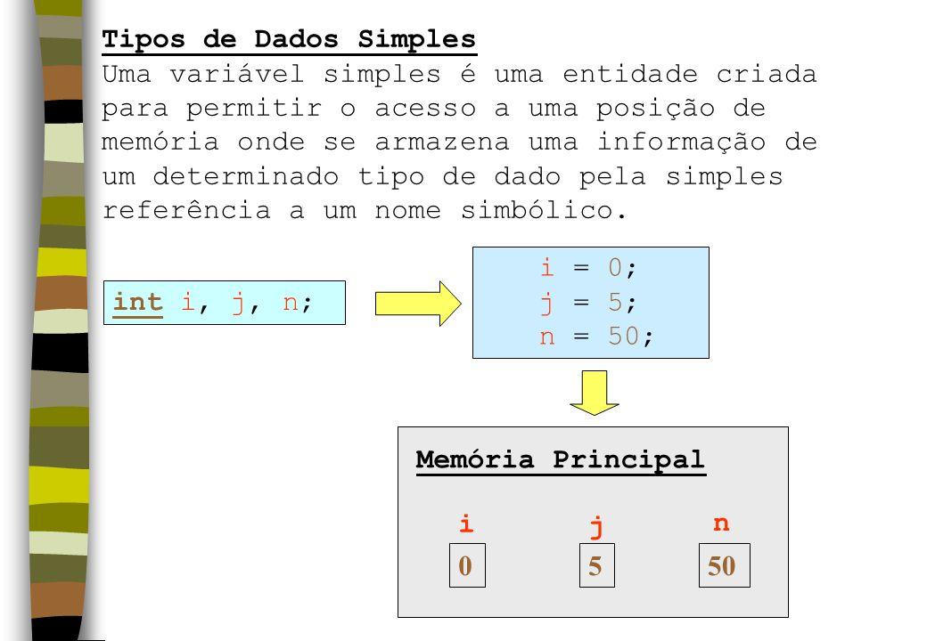 int i, j, n; i j n 0505 Memória Principal i = 0; j = 5; n = 50; Tipos de Dados Simples Uma variável simples é uma entidade criada para permitir o acesso a uma posição de memória onde se armazena uma informação de um determinado tipo de dado pela simples referência a um nome simbólico.