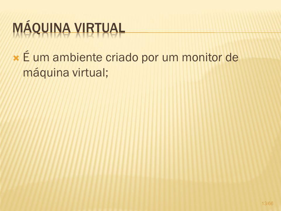 É um ambiente criado por um monitor de máquina virtual; 13/66
