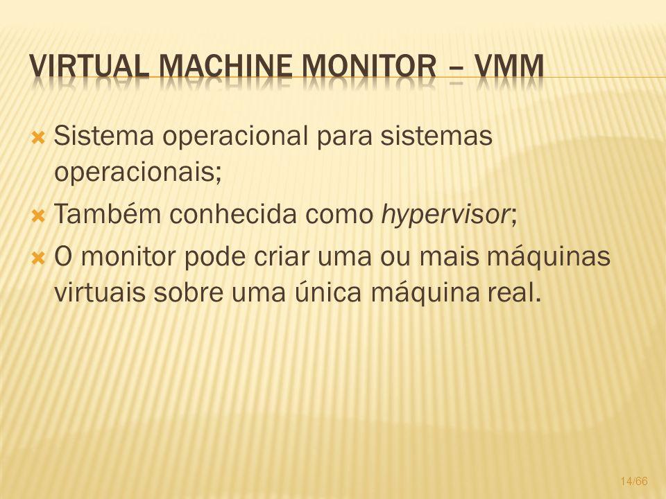 Sistema operacional para sistemas operacionais; Também conhecida como hypervisor; O monitor pode criar uma ou mais máquinas virtuais sobre uma única m