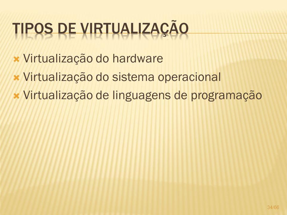 Virtualização do hardware Virtualização do sistema operacional Virtualização de linguagens de programação 34/66