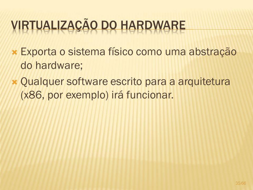 Exporta o sistema físico como uma abstração do hardware; Qualquer software escrito para a arquitetura (x86, por exemplo) irá funcionar. 35/66