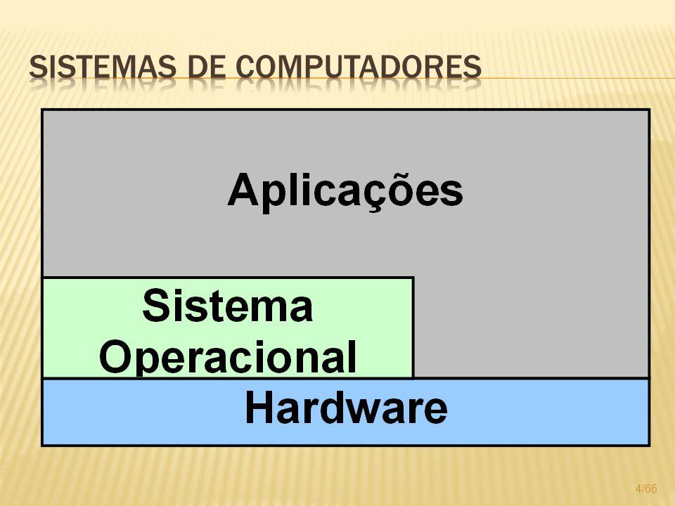 Um emulador fornece uma camada de abstração completa entre o sistema em execução e o hardware; Um monitor fornece uma interface (através da multiplexação do hardware) que é idêntica ao hardware subjacente e controla uma ou mais máquinas virtuais; Um emulador também fornece uma abstração do hardware idêntico ao que está em uso, mas também pode simular outros diferentes do atual; 15/66