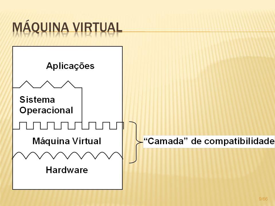 Desenvolvimento de novas aplicações para diversas plataformas, garantindo a portabilidade destas aplicações; Diminuição de custos com hardware, através da consolidação de servidores; 60/66