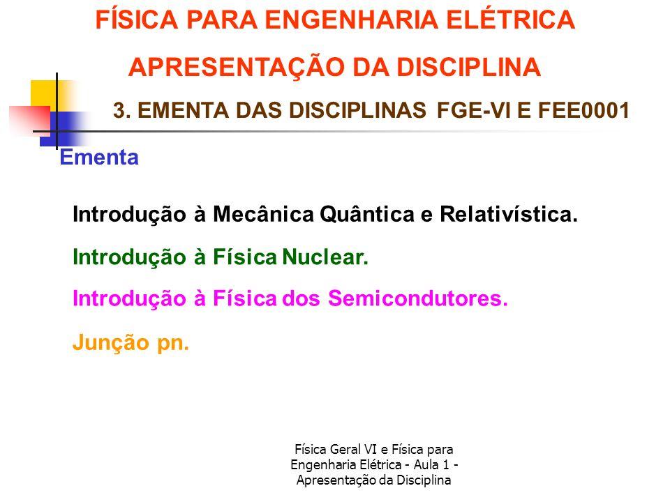 Física Geral VI e Física para Engenharia Elétrica - Aula 1 - Apresentação da Disciplina Ementa FÍSICA PARA ENGENHARIA ELÉTRICA APRESENTAÇÃO DA DISCIPL