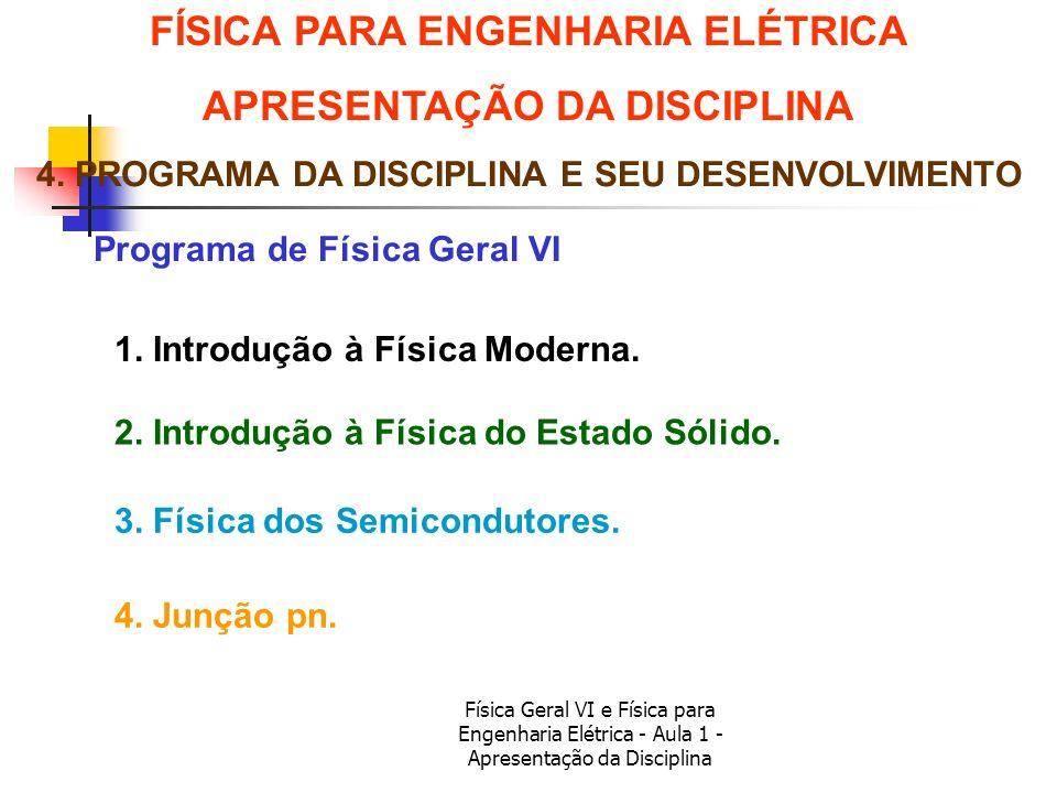 Física Geral VI e Física para Engenharia Elétrica - Aula 1 - Apresentação da Disciplina Programa de Física Geral VI FÍSICA PARA ENGENHARIA ELÉTRICA AP
