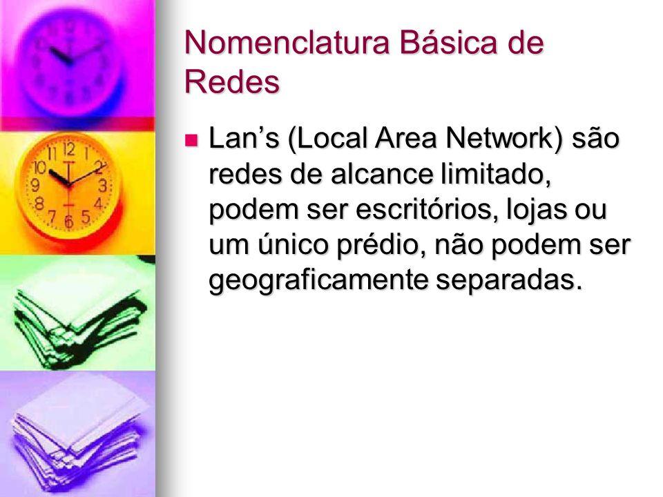 Nomenclatura Básica de Redes Lans (Local Area Network) são redes de alcance limitado, podem ser escritórios, lojas ou um único prédio, não podem ser g