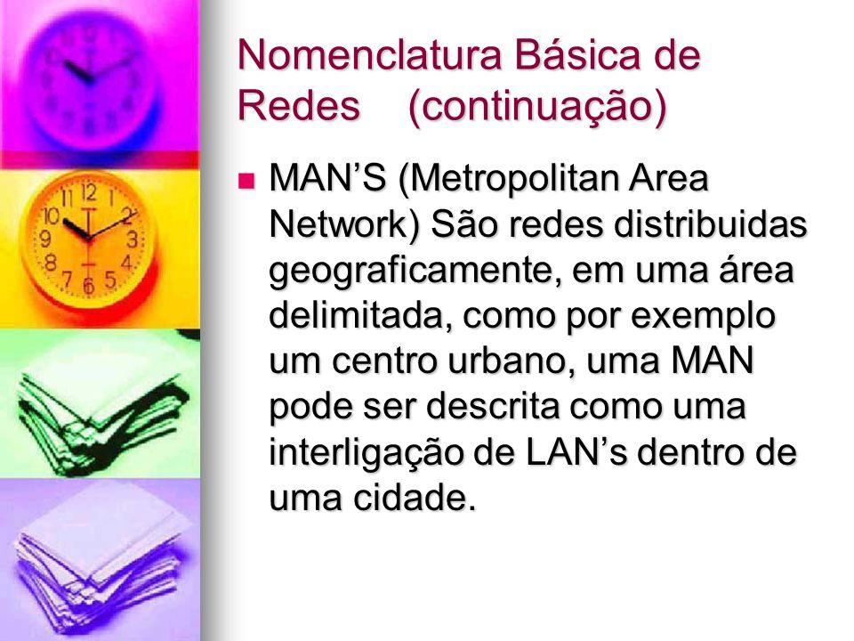 Nomenclatura Básica de Redes(continuação) MANS (Metropolitan Area Network) São redes distribuidas geograficamente, em uma área delimitada, como por ex