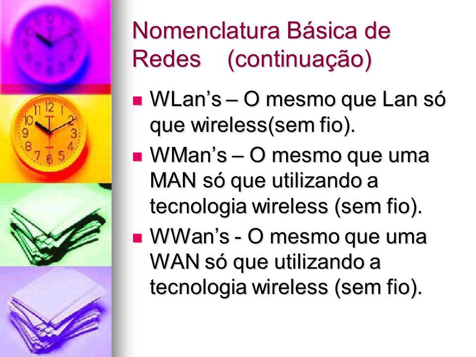 Nomenclatura Básica de Redes(continuação) WLans – O mesmo que Lan só que wireless(sem fio). WLans – O mesmo que Lan só que wireless(sem fio). WMans –