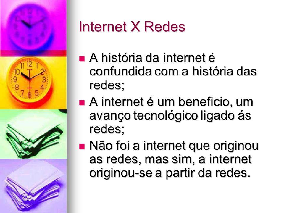 Internet X Redes A história da internet é confundida com a história das redes; A história da internet é confundida com a história das redes; A interne