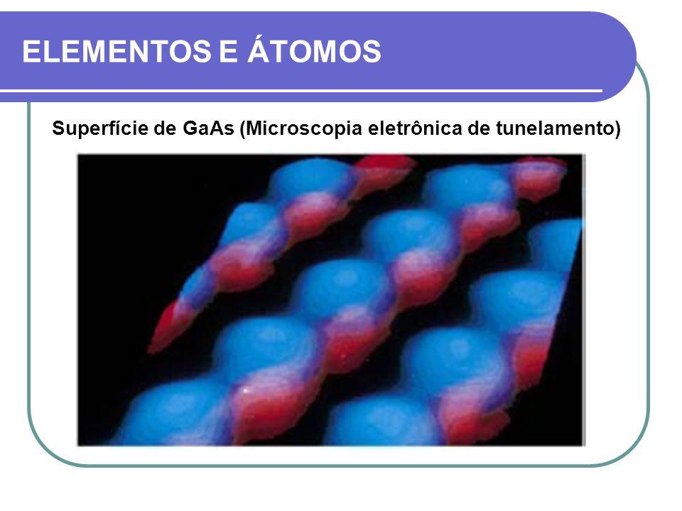 ELEMENTOS E ÁTOMOS Superfície de GaAs (Microscopia eletrônica de tunelamento)