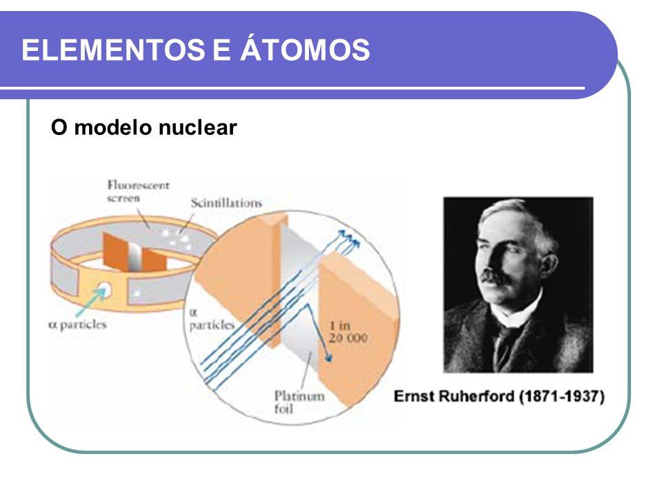 ELEMENTOS E ÁTOMOS O modelo nuclear