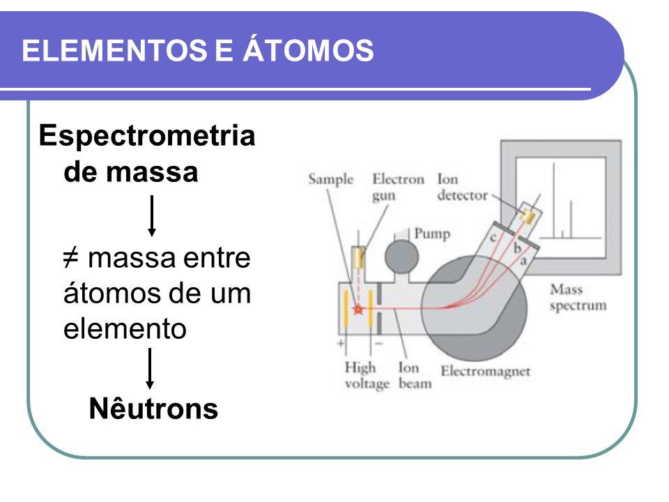 ELEMENTOS E ÁTOMOS Espectrometria de massa massa entre átomos de um elemento Nêutrons