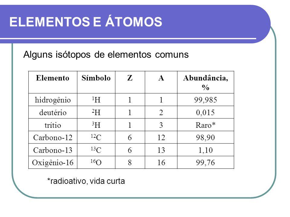 ELEMENTOS E ÁTOMOS Alguns isótopos de elementos comuns ElementoSímboloZAAbundância, % hidrogênio 1H1H1199,985 deutério 2H2H120,015 trítio 3H3H13Raro*