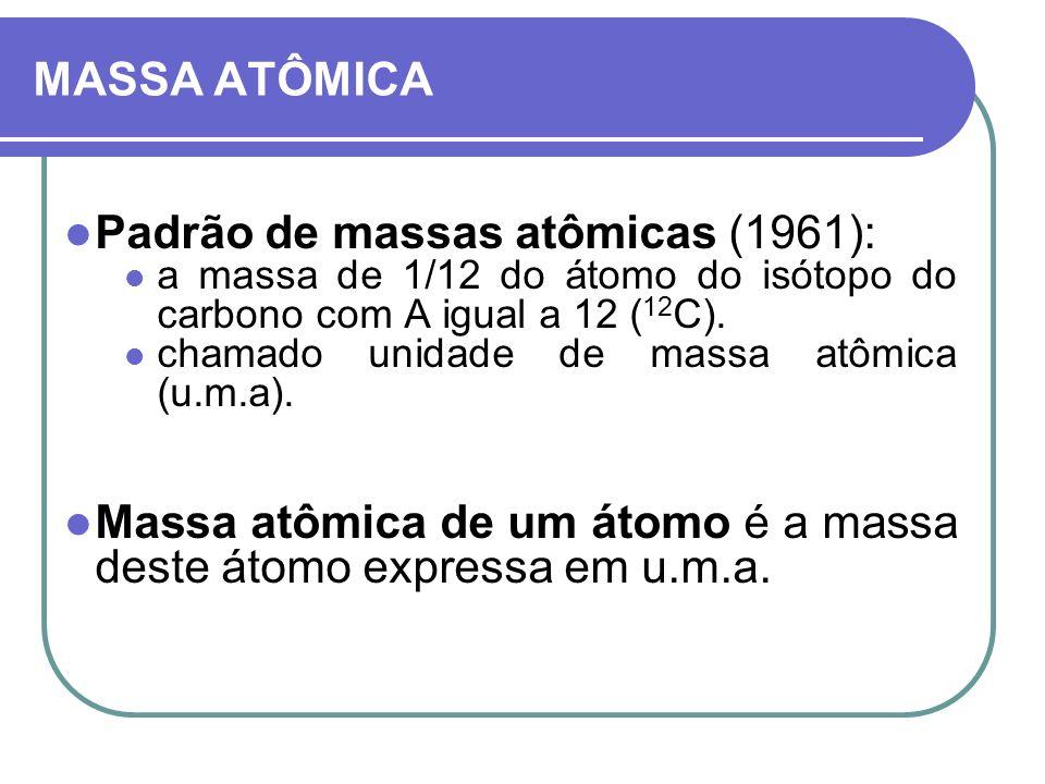 MASSA ATÔMICA Padrão de massas atômicas (1961): a massa de 1/12 do átomo do isótopo do carbono com A igual a 12 ( 12 C). chamado unidade de massa atôm