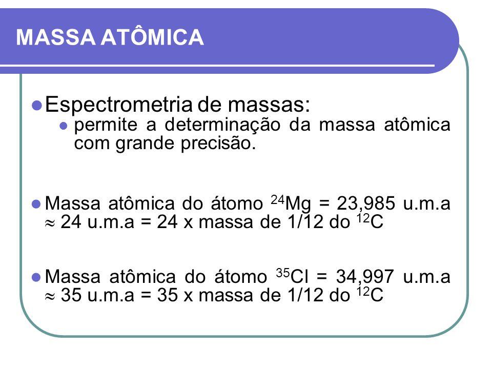 MASSA ATÔMICA Espectrometria de massas: permite a determinação da massa atômica com grande precisão. Massa atômica do átomo 24 Mg = 23,985 u.m.a 24 u.