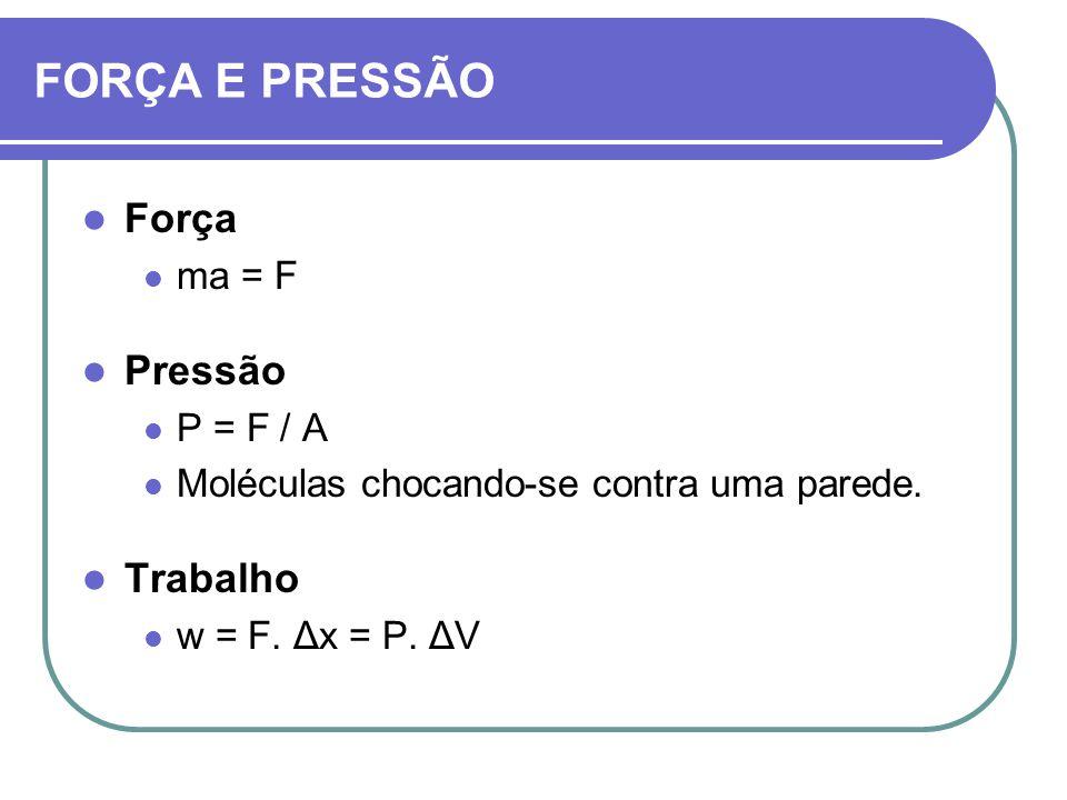 Força ma = F Pressão P = F / A Moléculas chocando-se contra uma parede. Trabalho w = F. Δx = P. ΔV FORÇA E PRESSÃO