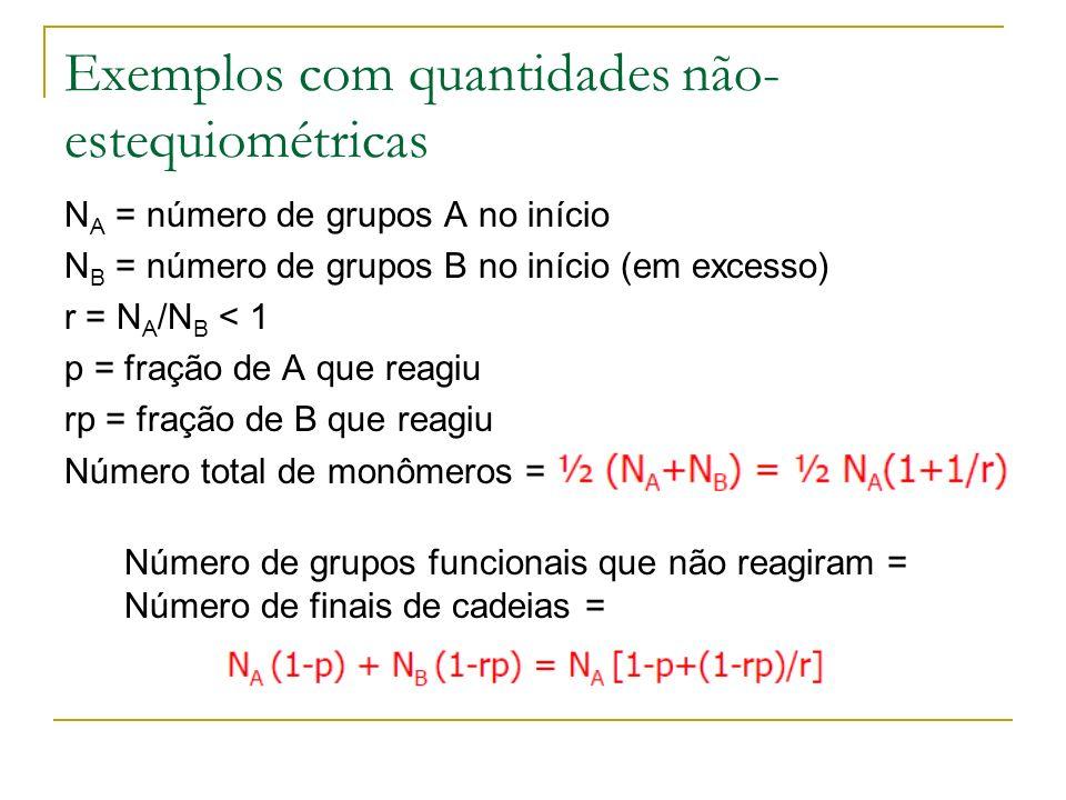 Exemplos com quantidades não- estequiométricas N A = número de grupos A no início N B = número de grupos B no início (em excesso) r = N A /N B < 1 p =