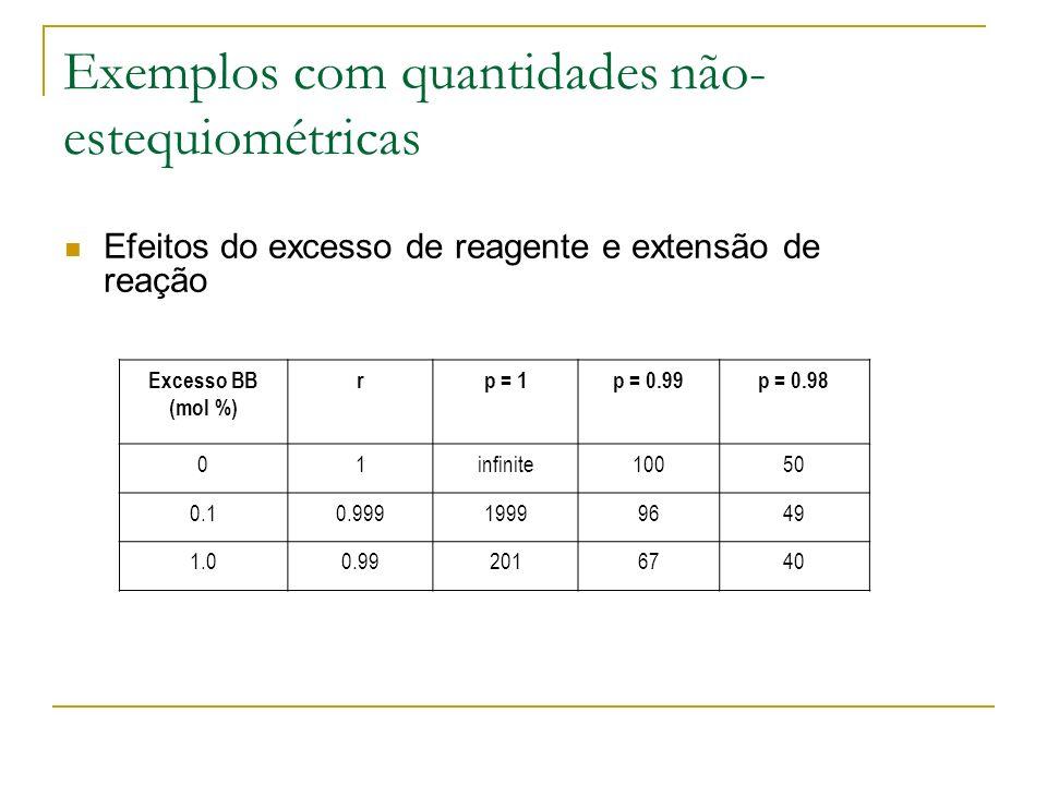 Exemplos com quantidades não- estequiométricas Efeitos do excesso de reagente e extensão de reação Excesso BB (mol %) rp = 1p = 0.99p = 0.98 01infinit