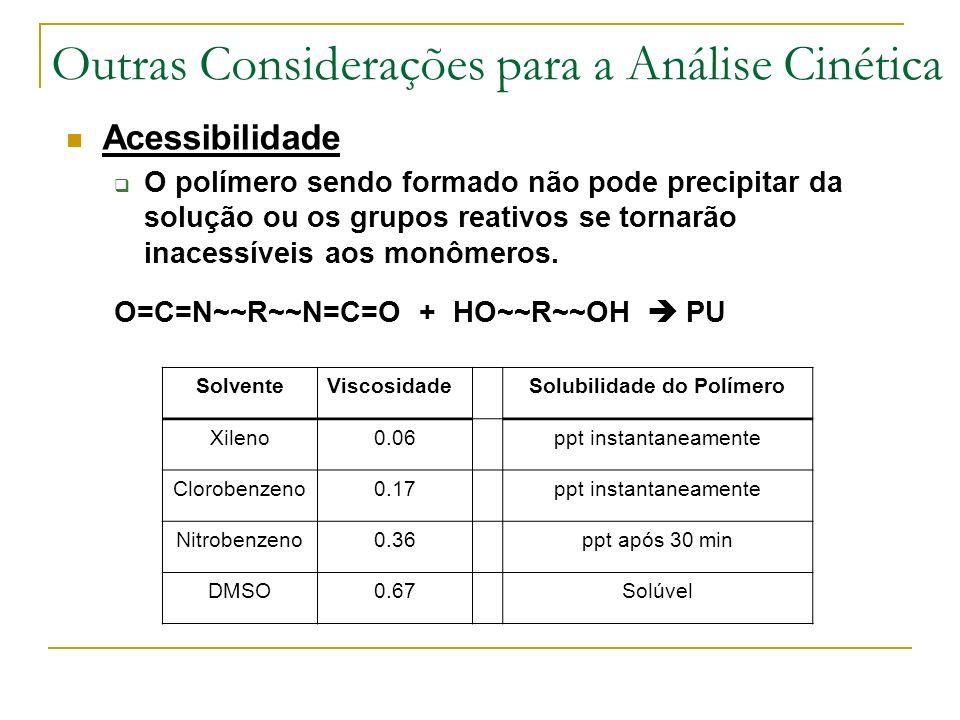Exemplos com quantidades não- estequiométricas Caso estequiométrico Qual é o X n quando p =1 mas se utiliza 0.9800 mols de AA e 1.0100 mols de BB.