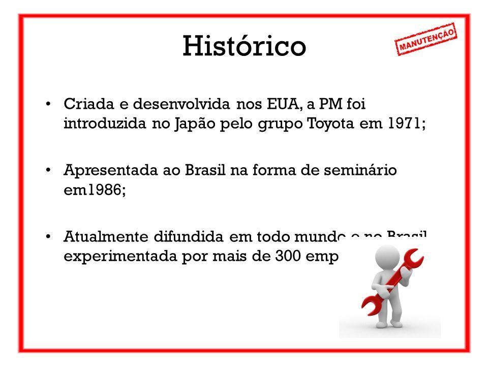 Histórico Criada e desenvolvida nos EUA, a PM foi introduzida no Japão pelo grupo Toyota em 1971; Apresentada ao Brasil na forma de seminário em1986;
