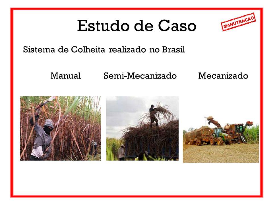 Estudo de Caso Sistema de Colheita realizado no Brasil Manual Semi-Mecanizado Mecanizado
