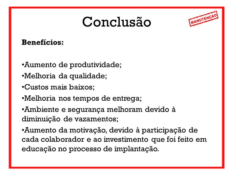 Conclusão Benefícios: Aumento de produtividade; Melhoria da qualidade; Custos mais baixos; Melhoria nos tempos de entrega; Ambiente e segurança melhor