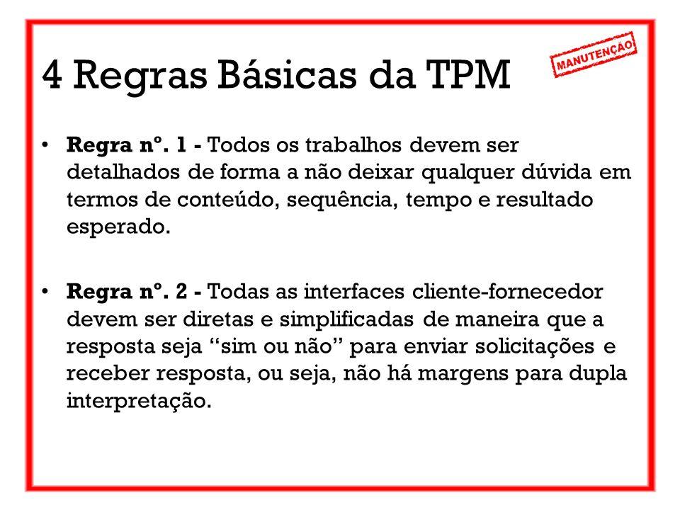 4 Regras Básicas da TPM Regra nº. 1 - Todos os trabalhos devem ser detalhados de forma a não deixar qualquer dúvida em termos de conteúdo, sequência,