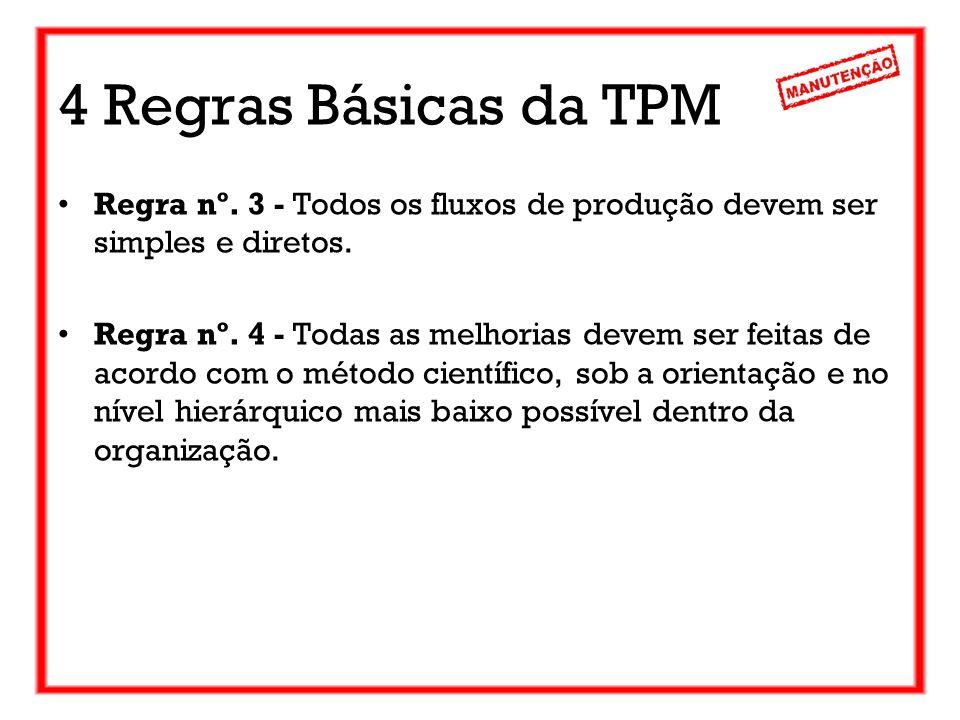 4 Regras Básicas da TPM Regra nº. 3 - Todos os fluxos de produção devem ser simples e diretos. Regra nº. 4 - Todas as melhorias devem ser feitas de ac