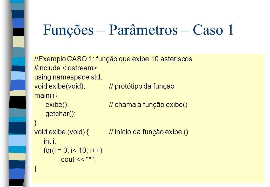 Funções – Parâmetros – Caso 1 //Exemplo CASO 1: função que exibe 10 asteriscos #include using namespace std; void exibe(void);// protótipo da função m