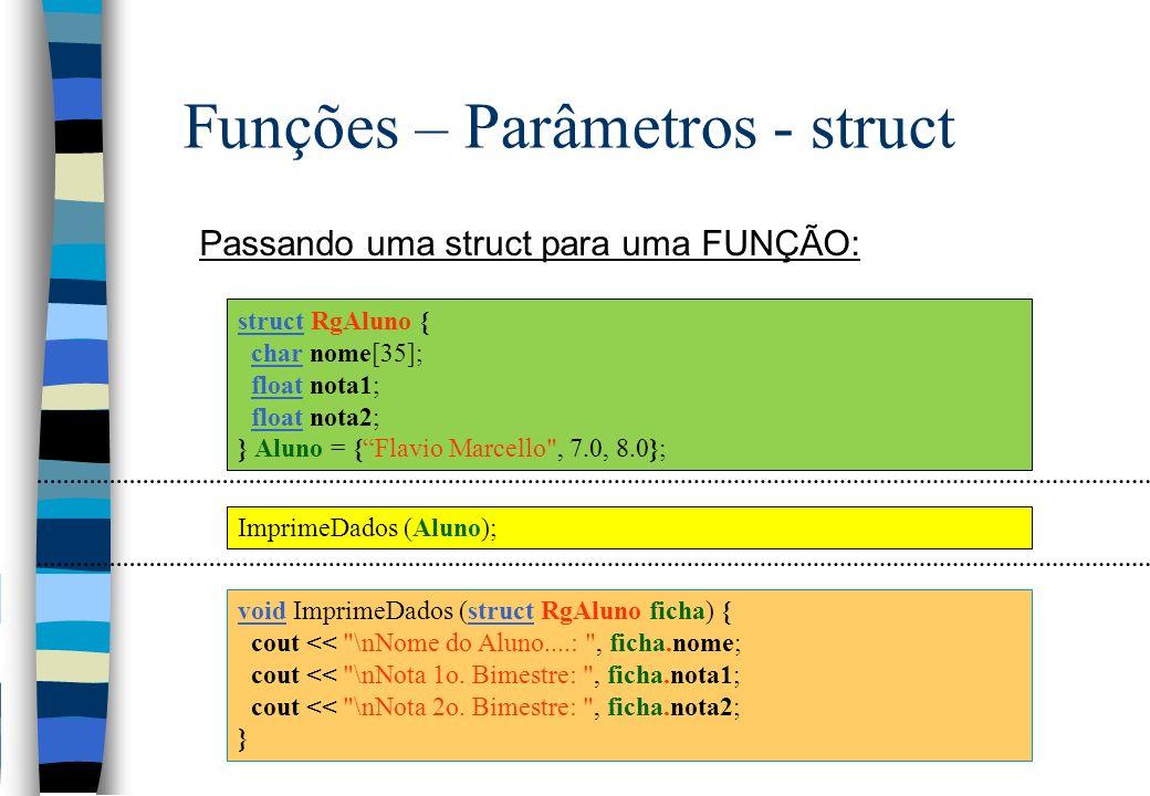 Funções – Parâmetros - struct Passando uma struct para uma FUNÇÃO: struct RgAluno { char nome[35]; float nota1; float nota2; } Aluno = {Flavio Marcell