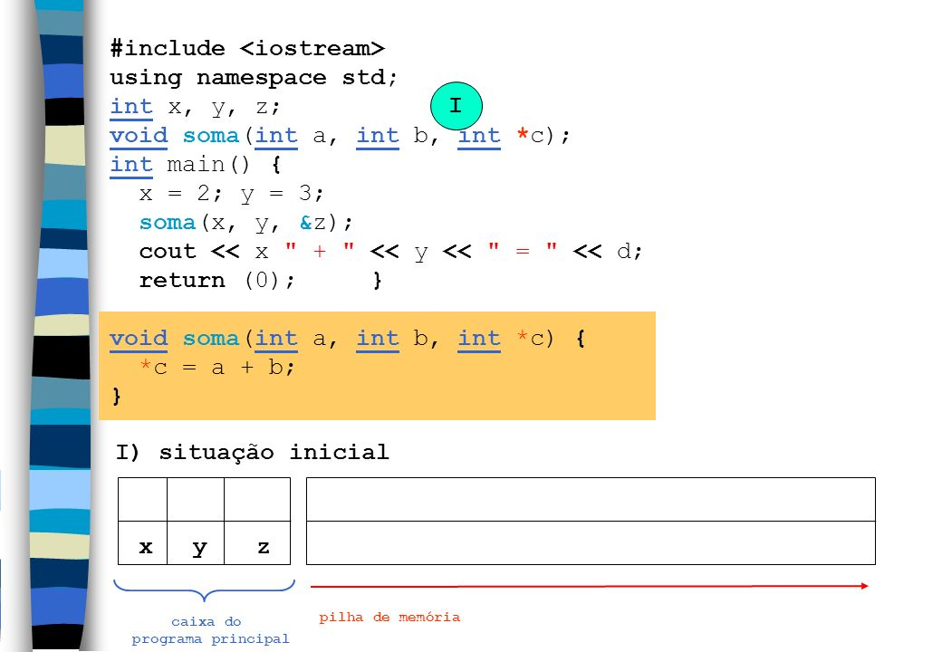 #include using namespace std; int x, y, z; void soma(int a, int b, int *c); int main() { x = 2; y = 3; soma(x, y, &z); cout << x