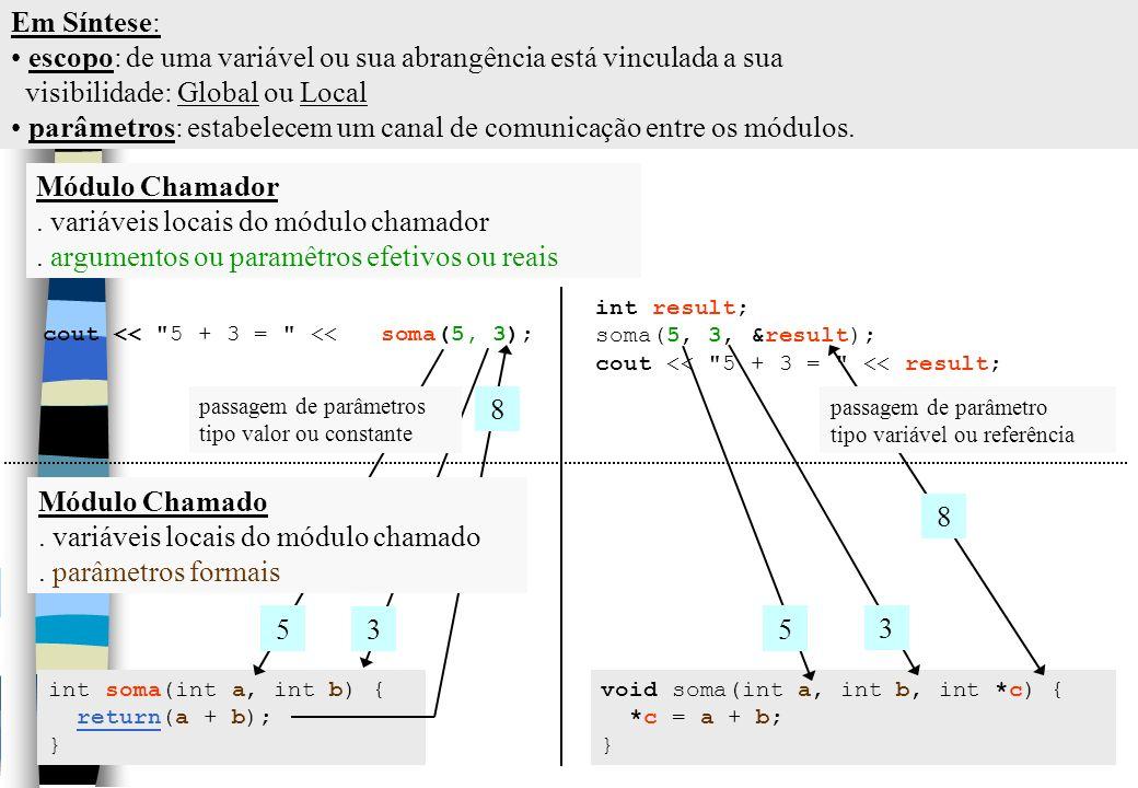 void soma(int a, int b, int *c) { *c = a + b; } int soma(int a, int b) { return(a + b); } Em Síntese: Módulo Chamador. variáveis locais do módulo cham