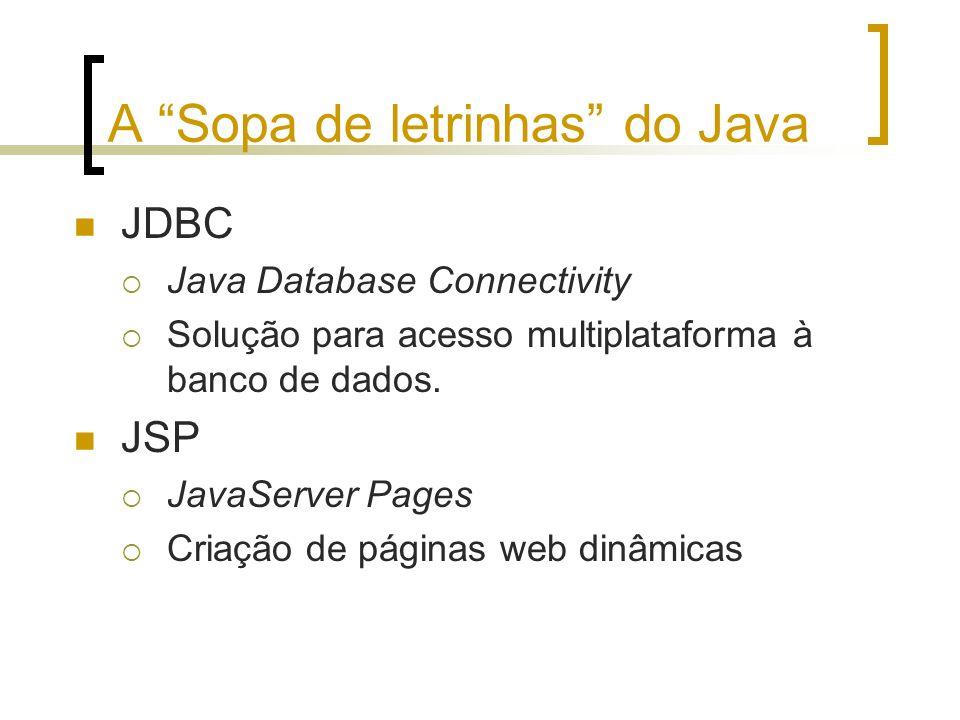 A Sopa de letrinhas do Java JDBC Java Database Connectivity Solução para acesso multiplataforma à banco de dados. JSP JavaServer Pages Criação de pági