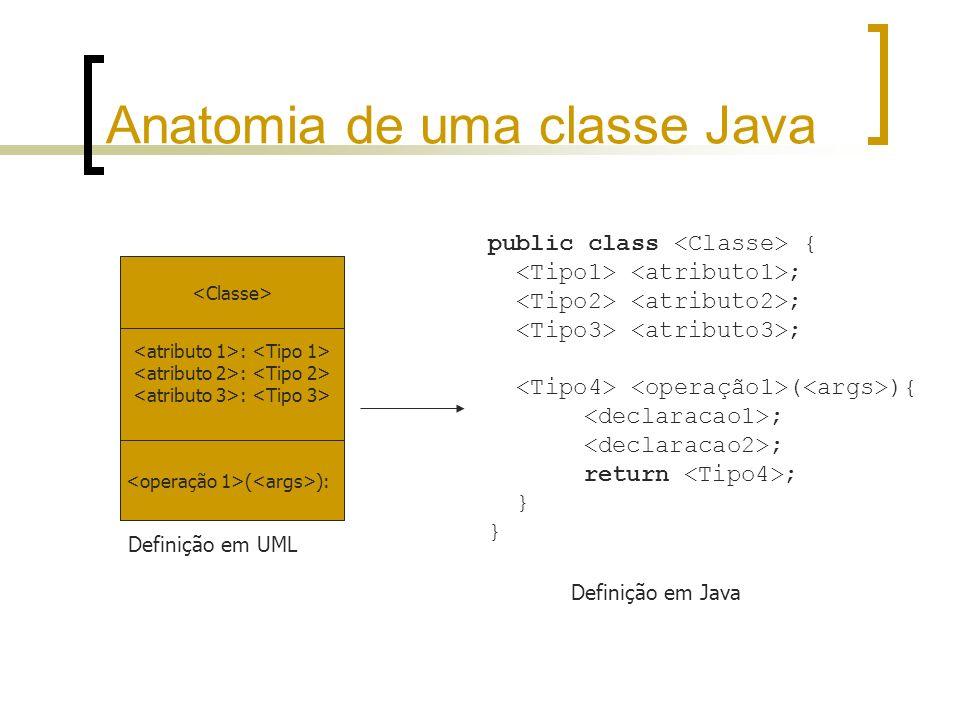 : ( ): public class { ; ( ){ ; return ; } Definição em UML Definição em Java