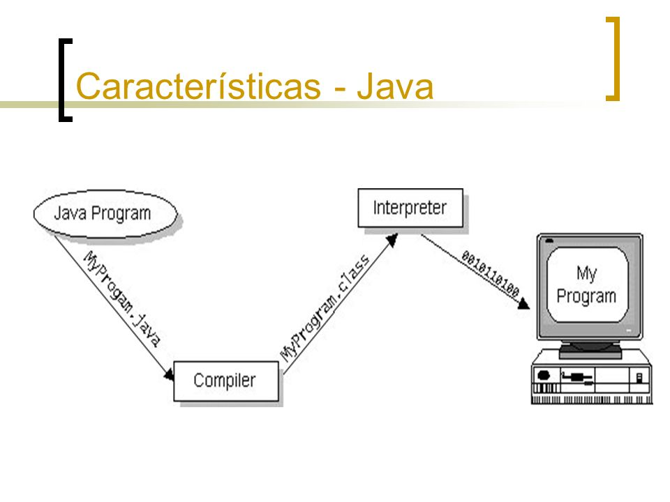 Características - Java