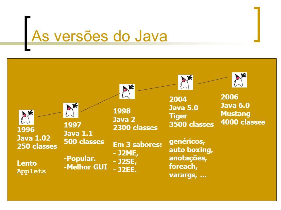 As versões do Java 1996 Java 1.02 250 classes Lento Applets 1997 Java 1.1 500 classes -Popular.