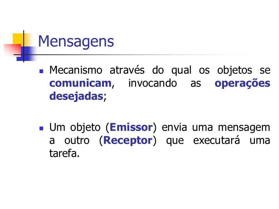 Mensagens Mecanismo através do qual os objetos se comunicam, invocando as operações desejadas; Um objeto (Emissor) envia uma mensagem a outro (Recepto