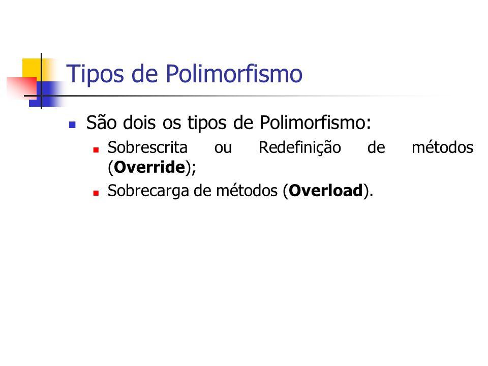 Tipos de Polimorfismo São dois os tipos de Polimorfismo: Sobrescrita ou Redefinição de métodos (Override); Sobrecarga de métodos (Overload).