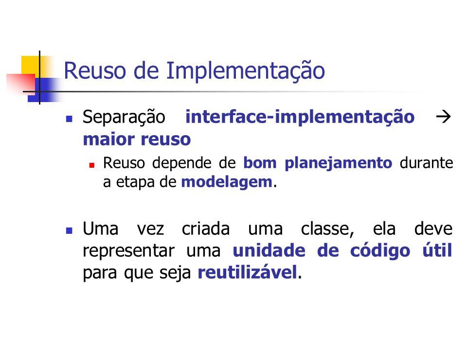 Reuso de Implementação Separação interface-implementação maior reuso Reuso depende de bom planejamento durante a etapa de modelagem. Uma vez criada um