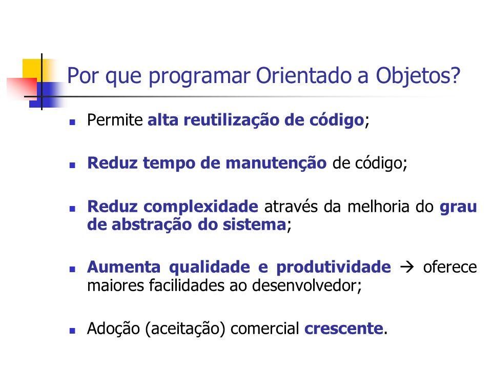 Por que programar Orientado a Objetos? Permite alta reutilização de código; Reduz tempo de manutenção de código; Reduz complexidade através da melhori