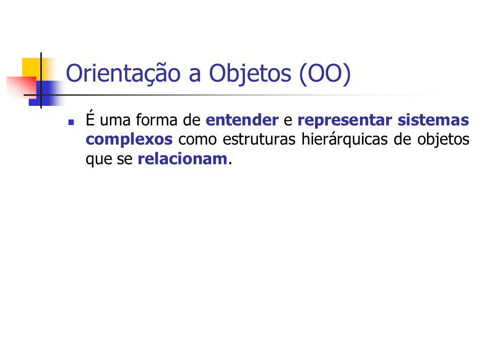 Orientação a Objetos (OO) É uma forma de entender e representar sistemas complexos como estruturas hierárquicas de objetos que se relacionam.