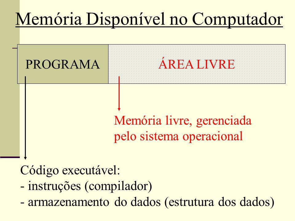 PROGRAMAÁREA LIVRE Memória Disponível no Computador Código executável: - instruções (compilador) - armazenamento do dados (estrutura dos dados) Memóri