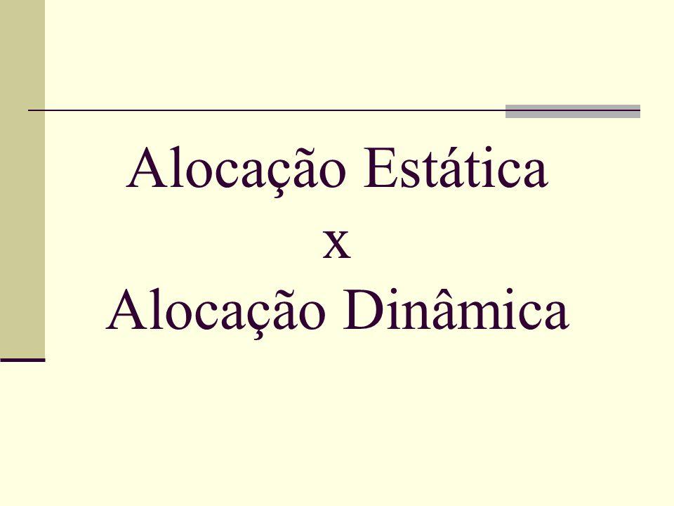 Alocação Estática x Alocação Dinâmica