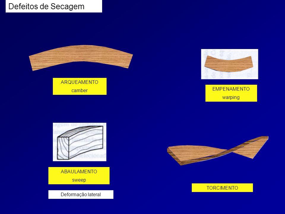 Defeitos de Secagem EMPENAMENTO warping ABAULAMENTO sweep ARQUEAMENTO camber Deformação lateral TORCIMENTO
