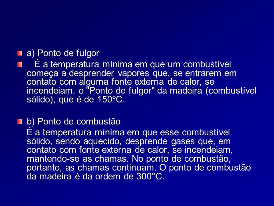 a) Ponto de fulgor É a temperatura mínima em que um combustível começa a desprender vapores que, se entrarem em contato com alguma fonte externa de calor, se incendeiam.